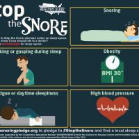 Source: Sleep Education