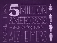Assist the Alzheimer's Association in the Houston Area
