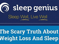 What You Need to Know About Sleep Loss and Weight Gain